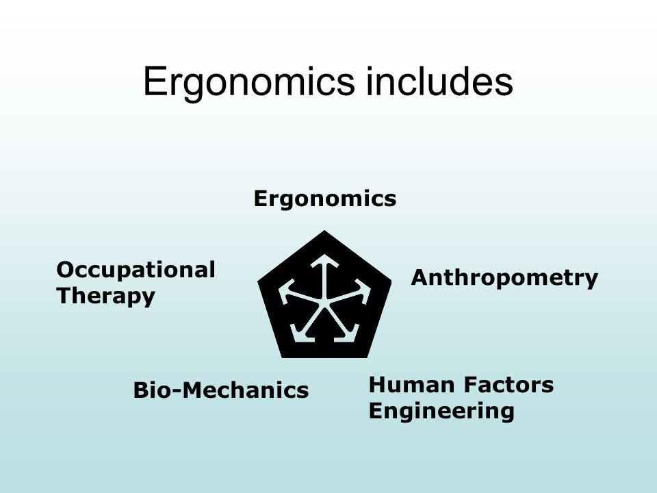 Integralna Bioergonomija